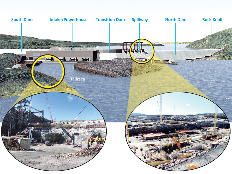 2014-09-19-07-49-44-Muskrat Falls Schematic Graphic